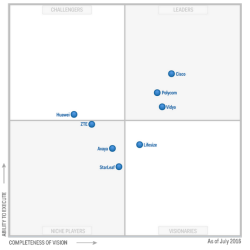 Cisco, Cisco Systems, Gartner, Magic Quadrant, Video Systems